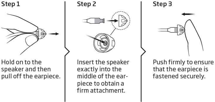 The Hearing Center Hearing Aid Self Help